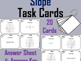 Slope Task Cards