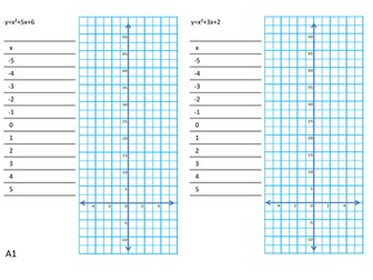 Plotting quadratics graphs (matching activity)