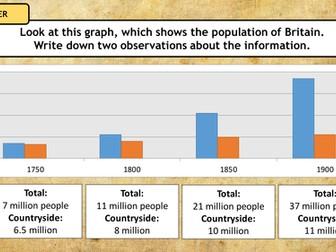 Industrial Revolution - Population