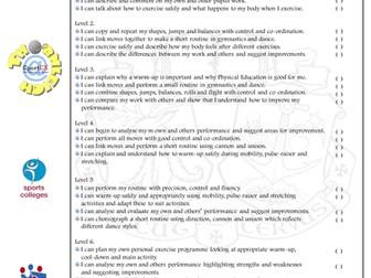 Pupil Speak Levels - Dance and Gymnastics