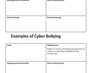 Cyber bullying worksheet