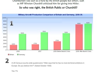 Causes of the Second World War (Appeasement): Was Neville Chamberlain a Coward?