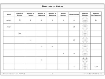 Structure of Atoms and Ions [Worksheet]
