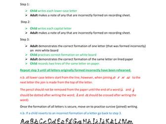 KS2 Handwriting Intervention Programme