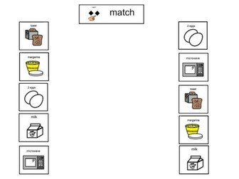 Visual Recipe to make scrambled eggs on toast and supplementary resources.