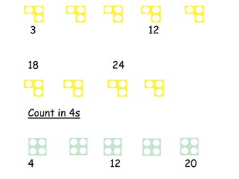 Skip counting, sharing and making 20 using Numicon.