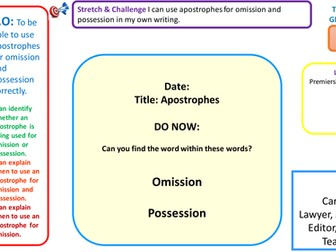 Complete lesson teaching students how to use apostrophes
