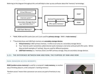 OCR GCSE 9-1 Computer Science 1.2 Memory