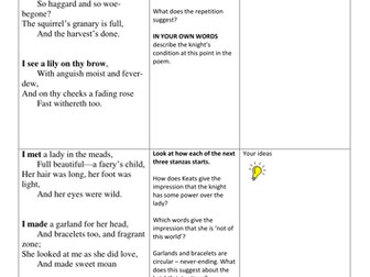 poetry analysis la belle dame sans merci Description: this is a summary and analysis of keats' masterpiece ballad, la belle dame sans merci view more this is a summary and analysis of keats' masterpiece ballad, la belle dame sans merci.