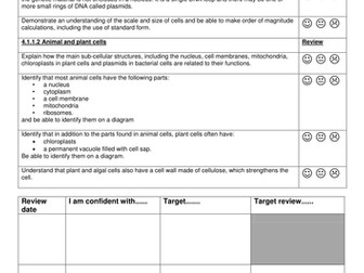 AQA Combined Science Trilogy Biology Checklists