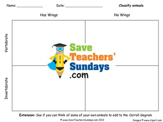 Classifying Animals in Carroll Diagram & Venn Diagram KS2 Lesson Plan, Sorting Activity & Worksheets