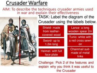 Crusader and Medieval Warfare