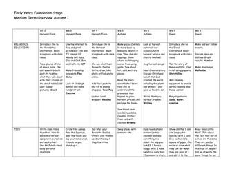 Medium Term planning for Reception Autumn Term 1