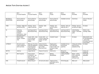 Medium Term planning for Reception Autumn Term 2