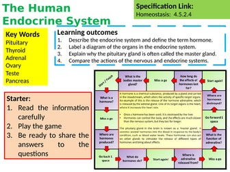 New AQA GCSE Biology The Human Endocrine System