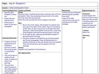 Elizabeth I Resources/SoW