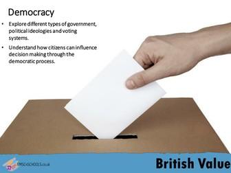 British Values Sept 2016
