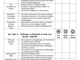 new for edexcel gcse history checklist war elizabeth  edexcel gcse history checklist early elizabethan england 1558 88