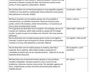 KS3/4 Spanish - Pool of resources on family relationships (speaking, vocab building and reading)