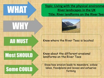 River landforms along the River Tees fully resourced lesson
