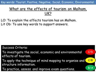 (Edexcel) Tourism Lesson 7 and 8: Impacts of Tourism Malham (UK)