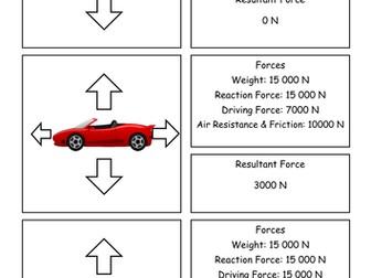 GCSE AQA Physics - P8.3 - Resultant Forces