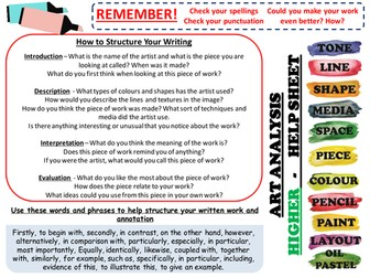 Art Analysis Sheets for KS3 - foundation and higher help sheets included