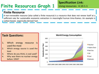New AQA GCSE Chemistry Using the Earth's Resources & Sustainability Lesson
