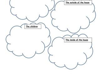 Resource pack to teach Alan Peat sentence types