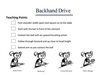 Table Tennis Resource Cards