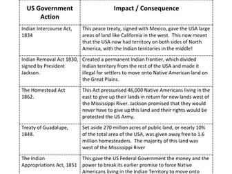 Why did the US Government change its policies towards Native Americans 1830 - 1851?