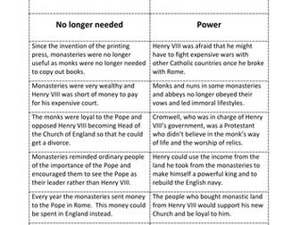 Card Sort: Why did Henry VIII dissolve the monastaries?