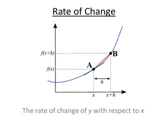 A-Level Physics / Maths - Exponential decay (Lesson plan and PowerPoint)