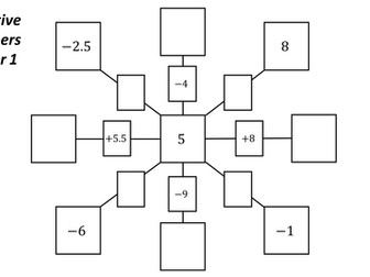 Negative Numbers Spiders