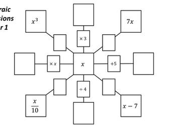 Algebraic Expressions Spiders