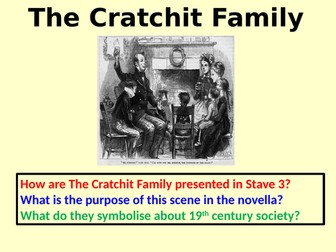 Bob Cratchit model essay and writing frame for own response. A Christmas Carol GCSE