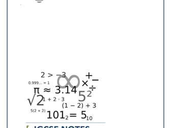 IGCSE Maths Notes