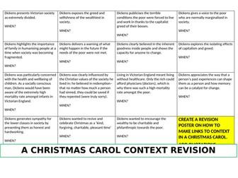 A Christmas Carol: A03 Exploring Victorian Context