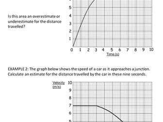 Gradient and Area Under Graphs - NEW GCSE - Sequence of lessons