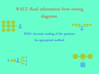 Venn and Carroll Diagrams Powerpoint