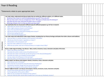 Year 6 Reading Assessment Grid (New Curriculum)