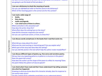 Year 4 Reading Assessment Grid (New Curriculum)