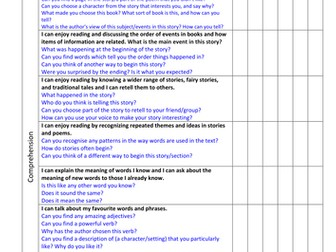 Year 2 Reading Assessment Grid (New Curriculum)