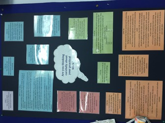 AQA Biology AS/A2 Revision Diagrams and CPAC Display