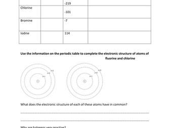 AQA 9-1 GCSE Chemistry - Unit 1 Worksheet Bundle by Professor_Bunsen ...