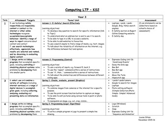 Key Stage 1 and 2 Long Term Plan for Computing