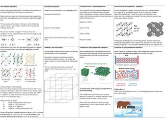 AQA 9-1 GCSE Chemistry - Unit 2 - Complete Teaching Bundle ...