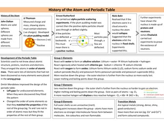 History of the Atom and Periodic Table Revision Sheet (new AQA)