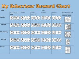 Behaviour Reward Chart & Poster Pack -HIGHLY MOTIVATING LEGO NINJAGO THEME!