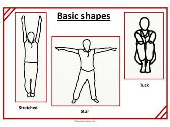 Gymnastics teaching cards